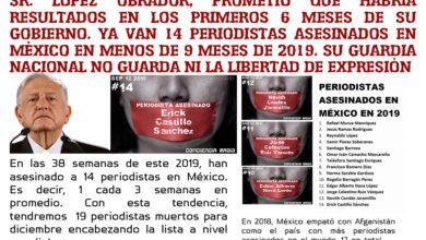 Photo of MÉXICO ENCABEZA LA LISTA MUNDIAL DE PERIODISTAS ASESINADOS EN 2019
